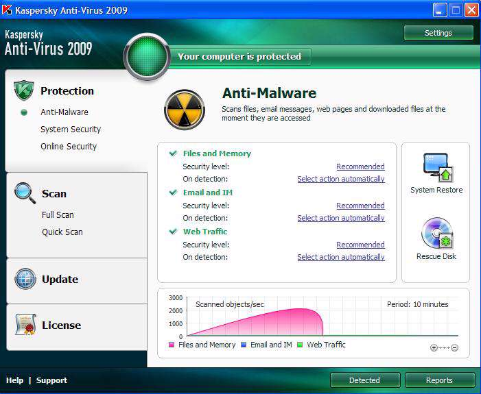 Kaspersky Anti-Virus 2009 8.0.0.357