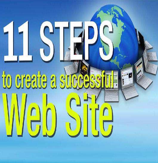 Steps To Create A Successful Website