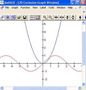 MathGV