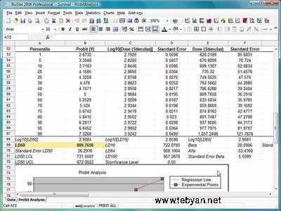BioStat 2008 Professional 5.2.5.0