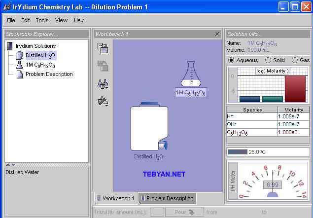 نرمافزار VLab