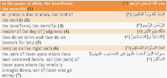 قرآن کریم به صورت فارسی وانگلیسی