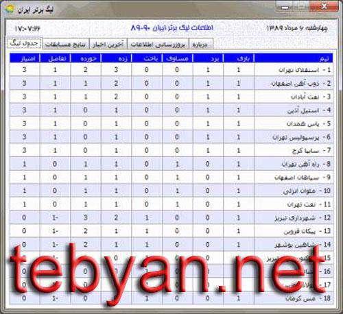 نتایج و جدول لیگ برتر ایران