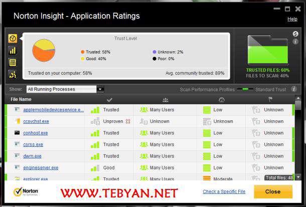 بسته امنیتی نورتون Norton Internet Security 2012 19.1.1.3 Final