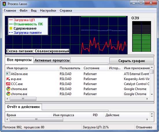 بهبود سرعت پردازنده با Process Lasso 4.0.9.34