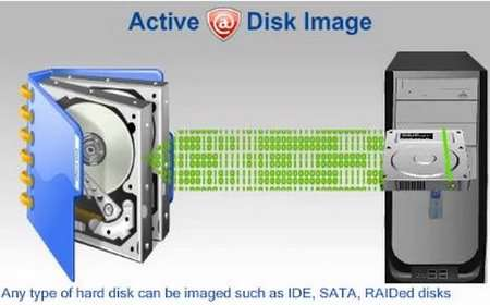 Active@ Disk Image Professional 5.1.3