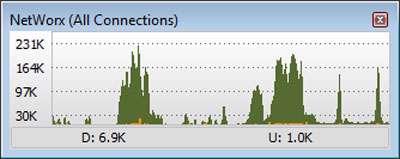 كنترل پهنای باند اینترنت با NetWorx 5.2