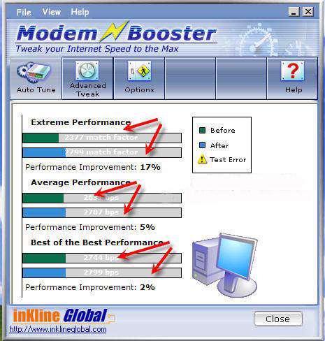 حداکثر سرعت اینترنت با PC Booster 7.0 + Modem Booster 7.0