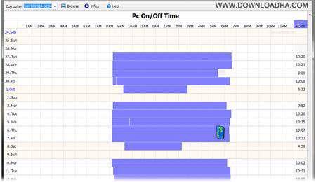 محاسبه زمان کارکرد کامپیوتر با PC On/Off Time 3.0
