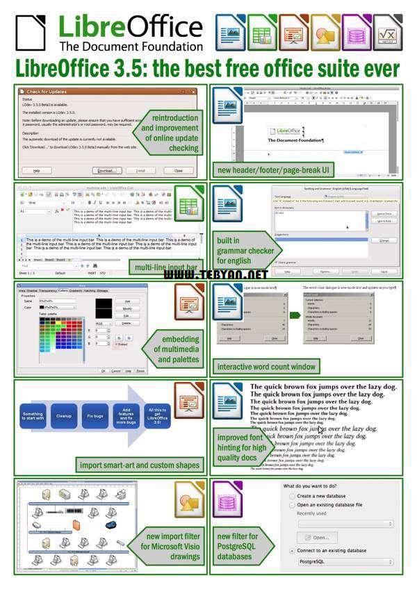 مجموعه نرم افزارهای آفیس نسخه قابل حمل، LibreOffice Productivity Suite Portable 3.5.3.1