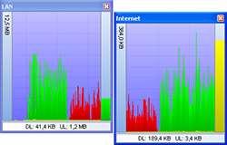 دانلود BWMeter 6.8.3 محاسبه و کنترل پهنای باند اینترنت و شبکه