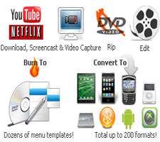 مبدل قدرتمند فایل های ویدیویی، Any Video Converter Ultimate 5.5.0