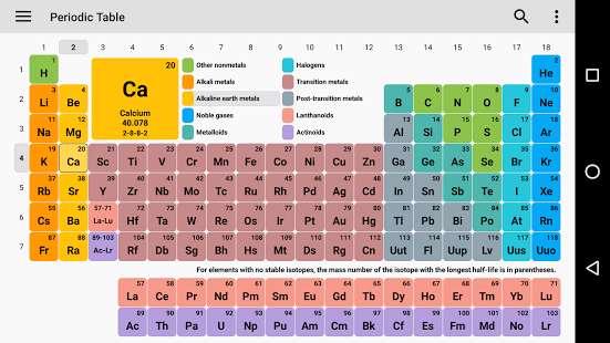دانلود برنامه جدول تناوبی Periodic Table PRO 4.7.0 برای اندروید