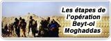 Les étapes de l'opération Beyt-ol-Moghaddas