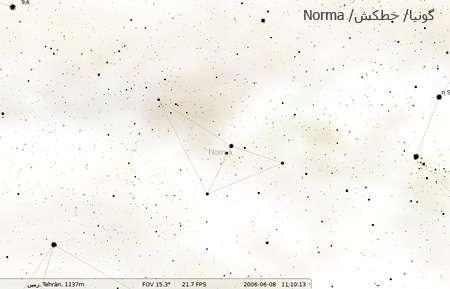 صورت فلکی گونیا