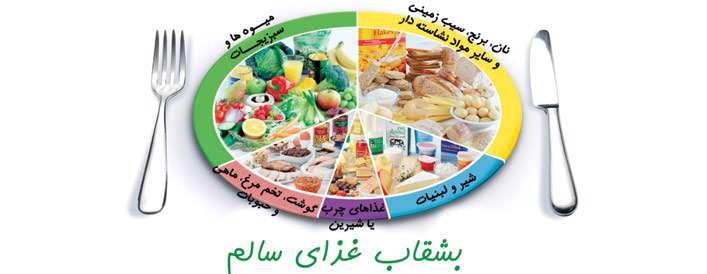 مواد غذایی تشکیل دهنده رژیم غذایی سالم