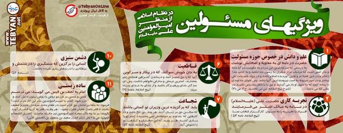 ویژگی های مسئولین در نظام اسلامی از نگاه امام علی علیه السلام/ اینفوگرافی