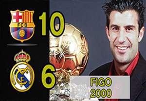 تعداد توپ طلاهایی که بازیکنان در رئال مادرید و بارسلونا گرفتند