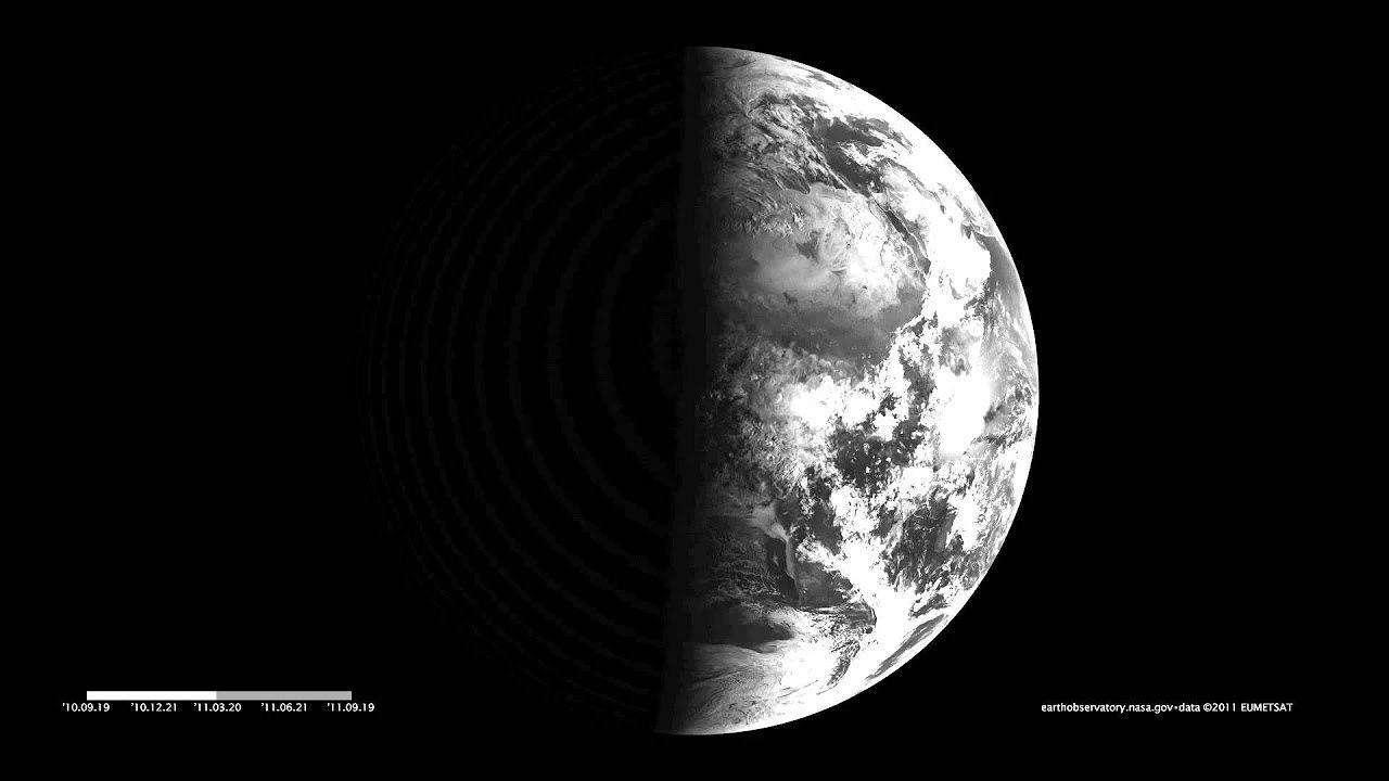 نقطه اعتدال زمین در حال چرخش