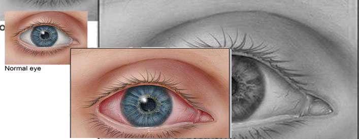 رمزگشایی از علائم چشمی