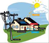 ذخیره انرژی خورشیدی