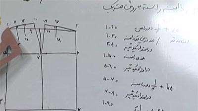 دامن راسته به روش متریک (1)