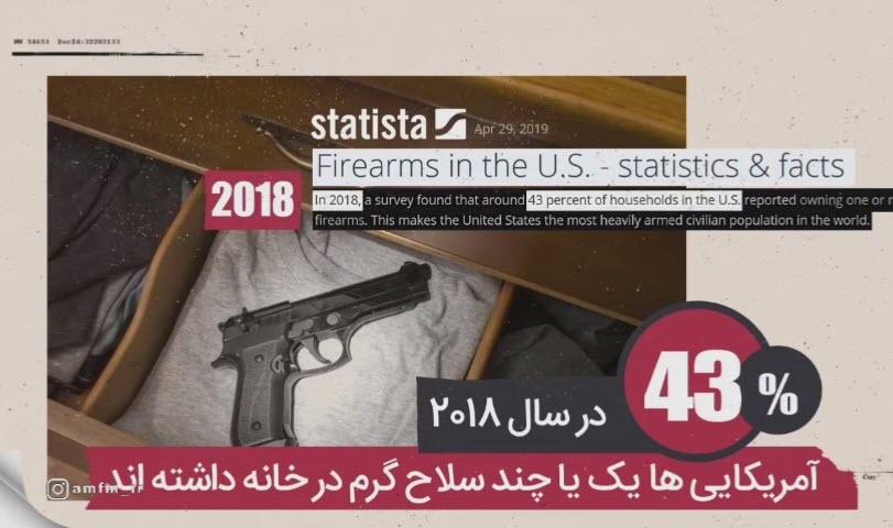 موشن گرافیک | تجارت اسلحه در آمریکا