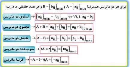جمع بندی مهم فصل یک درس هندسه استاد یوسفی