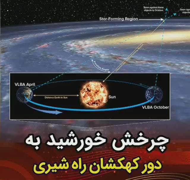 چرخش خورشید به دور کهکشان راه شیری