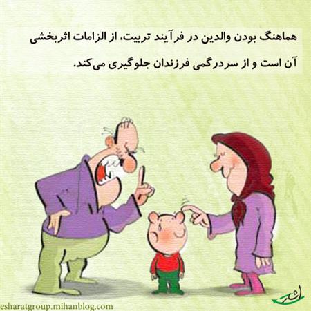 وظیفه والدین درباره تربیت فرزندان خویش