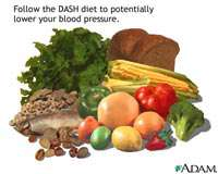 چرا رژیم غذایی; DASH، فشار خون بالا را كاهش می دهد؟