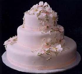 نقش دیگر عوامل فرهنگی در ازدواج