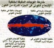 أصل الكون