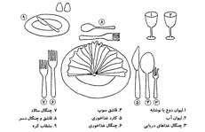 غذا خوردن در مهماني هاي رسمي و رستوران