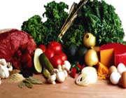 تغذیه در قرآن و حدیث(2)