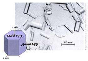 چرا و چگونه بلورهای برف چنین شکلهای پیچیده ای دارند؟