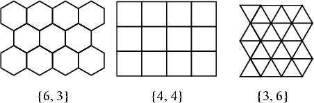 هندسه کاشیکاری