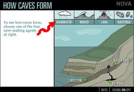 غار برای زمین شناسان