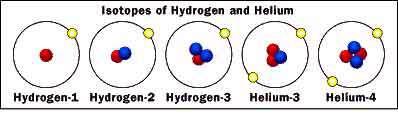 فیزیک هسته ای چیست؟