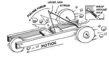 نیروی محرکه ماشین تله موشی