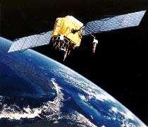 جایگاه هوا فضا در تمدن