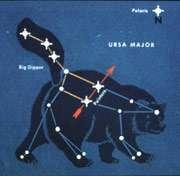 دب اکبر و ستاره ی قطبی