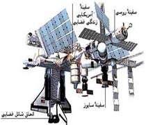 نخستین ایستگاه فضایی