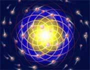 ذرات بنیادی