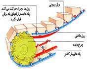 چرخ دنده پله برقی