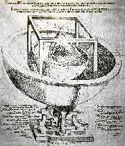 افلاک سیارات درون چندضلعی های منتظم