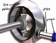 چرخ دنده مخروطی