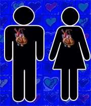 قلب   هایی که در سینه  راست می تپند