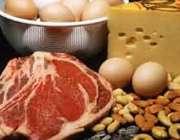 منابع غذایی روی