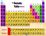 عنصر 112 جدول تناوبی به رسمیت شناخته شد